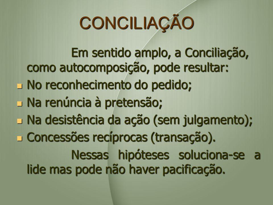 CONCILIAÇÃO Em sentido amplo, a Conciliação, como autocomposição, pode resultar: No reconhecimento do pedido;