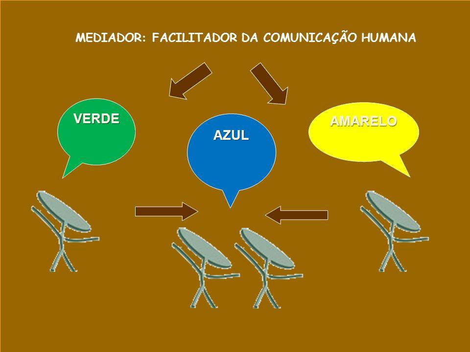 MEDIADOR: FACILITADOR DA COMUNICAÇÃO HUMANA