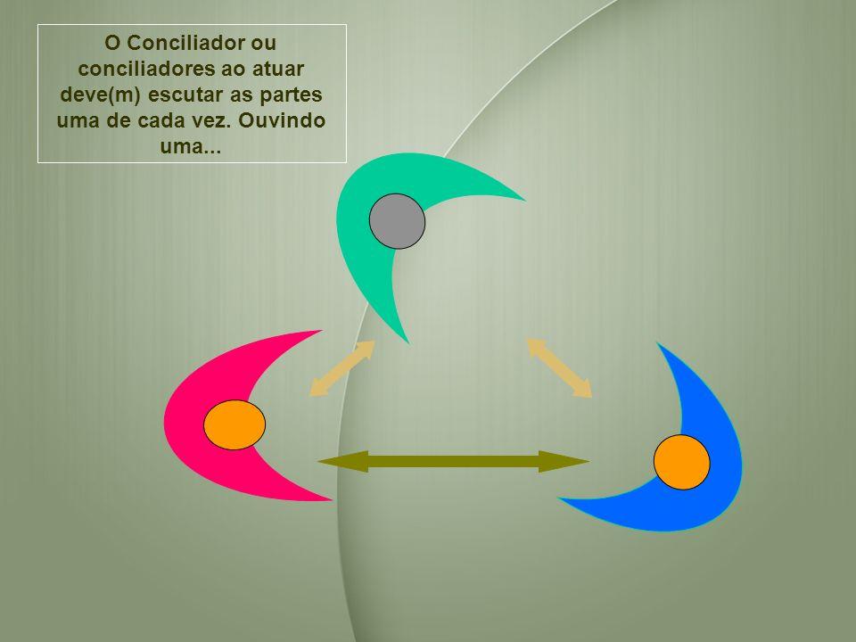 O Conciliador ou conciliadores ao atuar deve(m) escutar as partes uma de cada vez. Ouvindo uma...