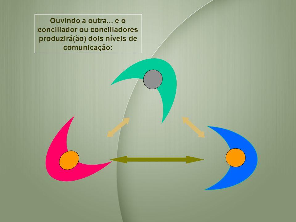 Ouvindo a outra... e o conciliador ou conciliadores produzirá(ão) dois níveis de comunicação: