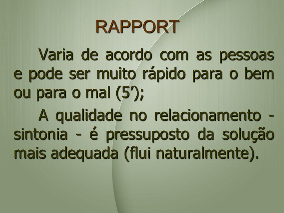 RAPPORT Varia de acordo com as pessoas e pode ser muito rápido para o bem ou para o mal (5');