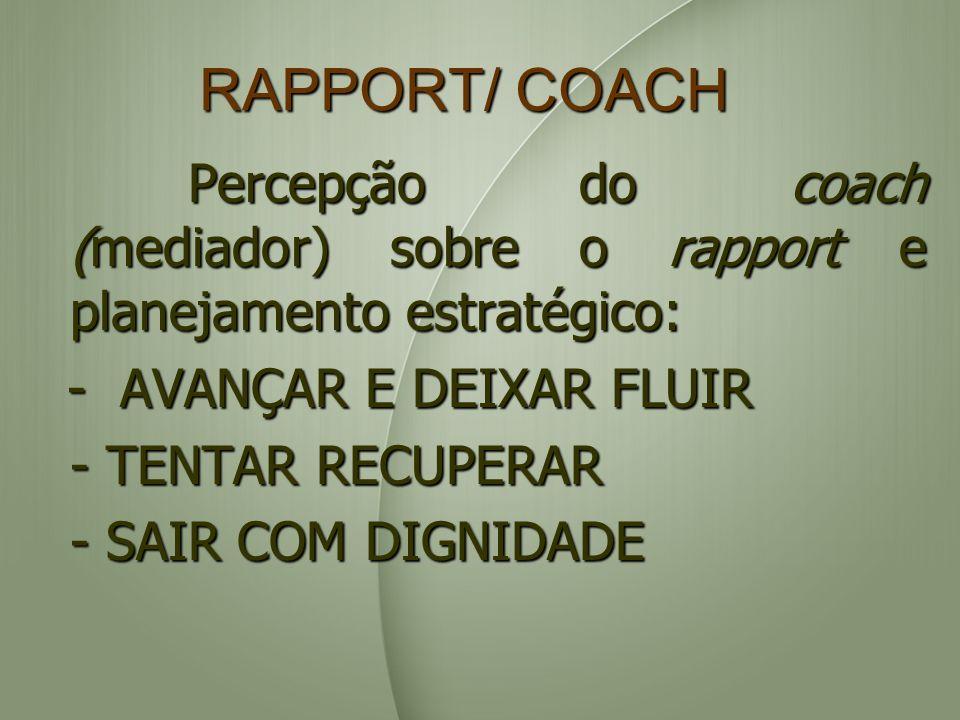 RAPPORT/ COACH Percepção do coach (mediador) sobre o rapport e planejamento estratégico: - AVANÇAR E DEIXAR FLUIR.