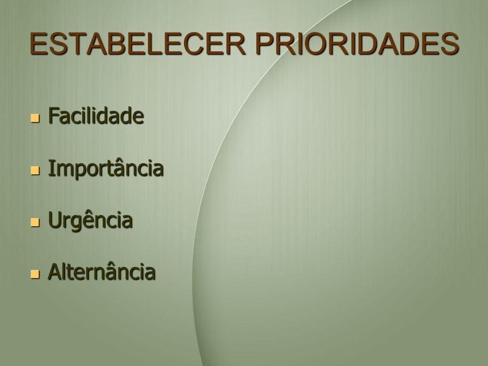 ESTABELECER PRIORIDADES