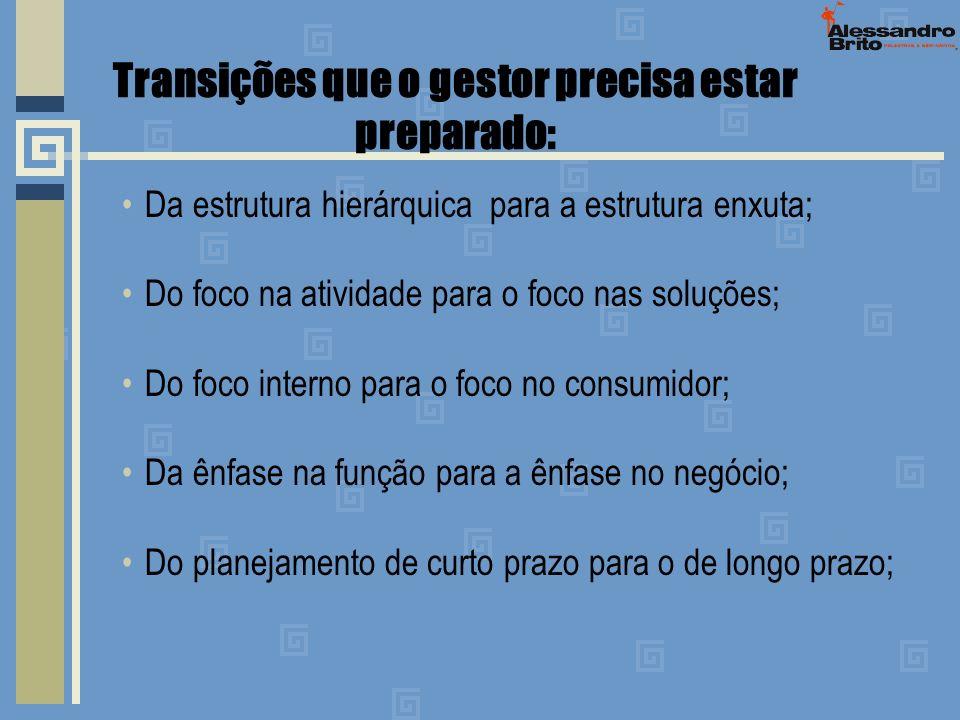 Transições que o gestor precisa estar preparado: