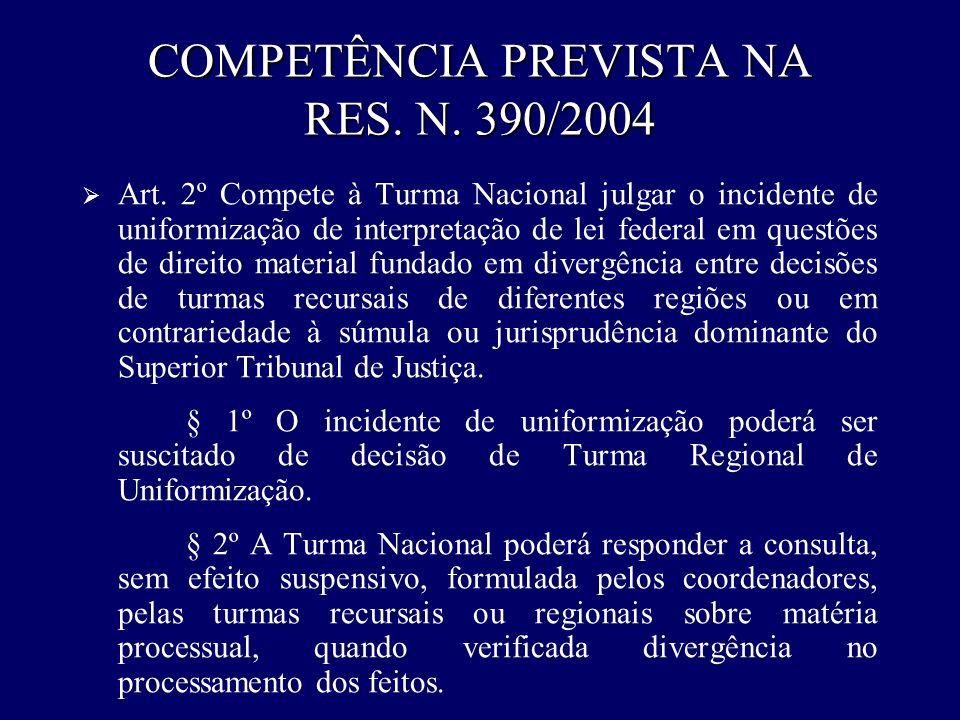 COMPETÊNCIA PREVISTA NA RES. N. 390/2004