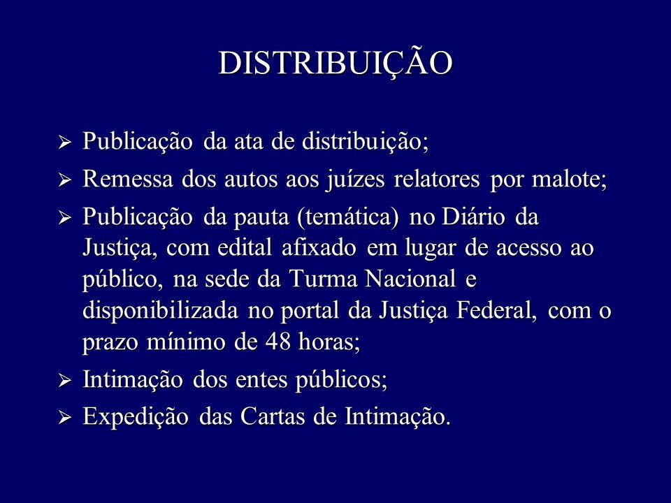 DISTRIBUIÇÃO Publicação da ata de distribuição;