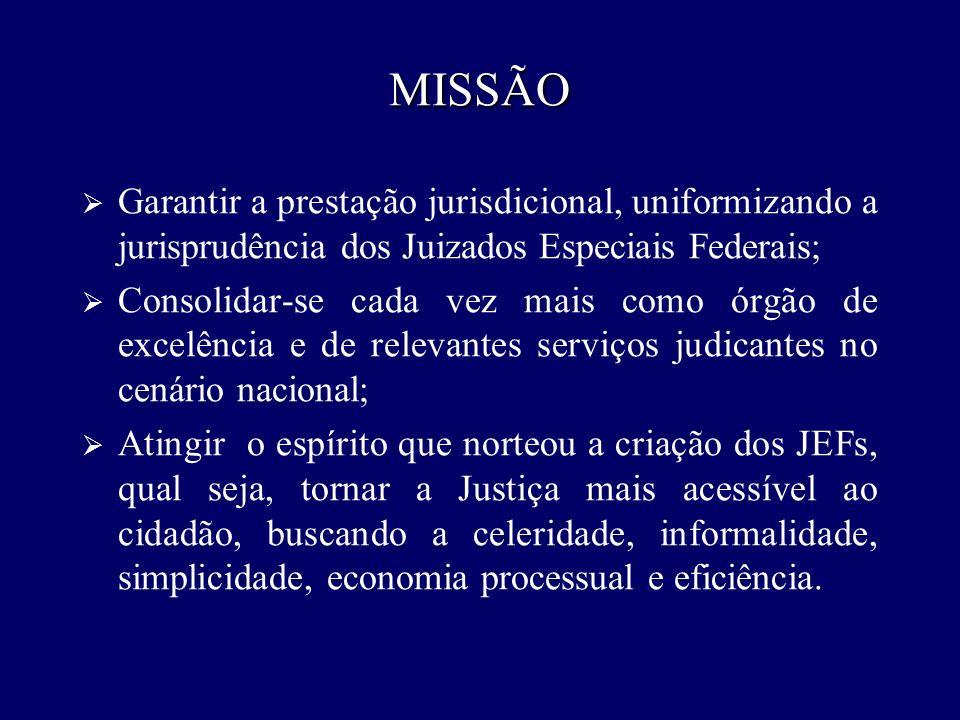MISSÃO Garantir a prestação jurisdicional, uniformizando a jurisprudência dos Juizados Especiais Federais;