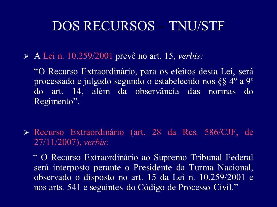 DOS RECURSOS – TNU/STF A Lei n. 10.259/2001 prevê no art. 15, verbis: