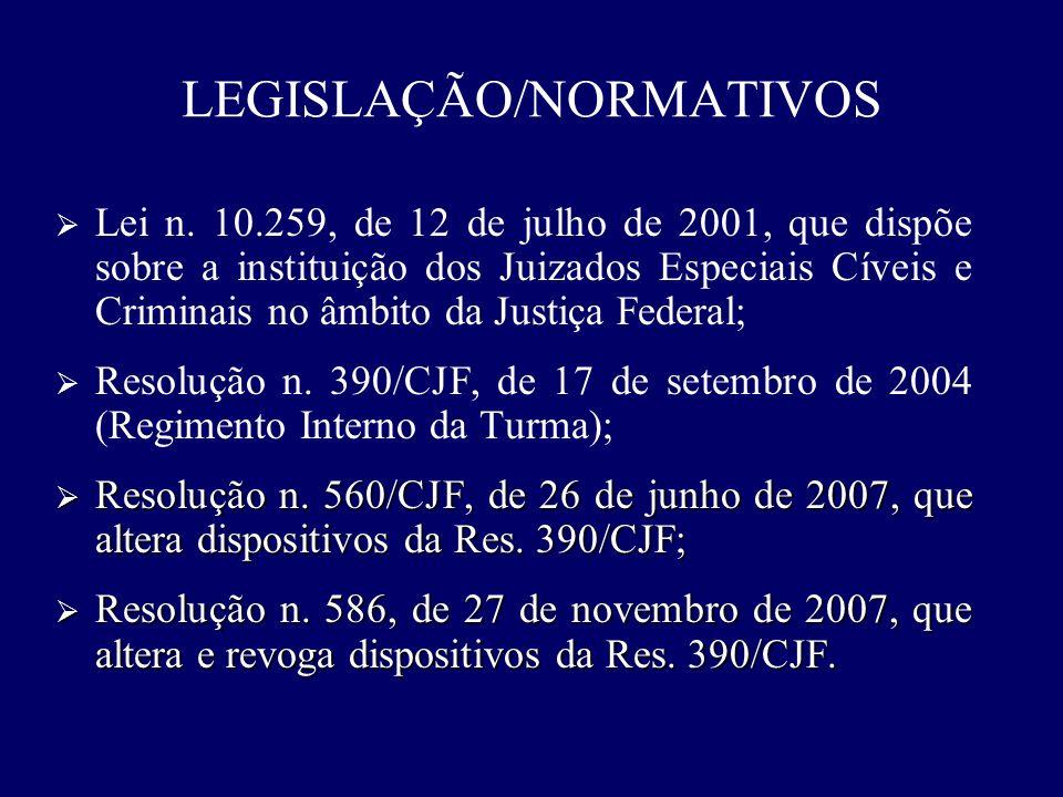 LEGISLAÇÃO/NORMATIVOS
