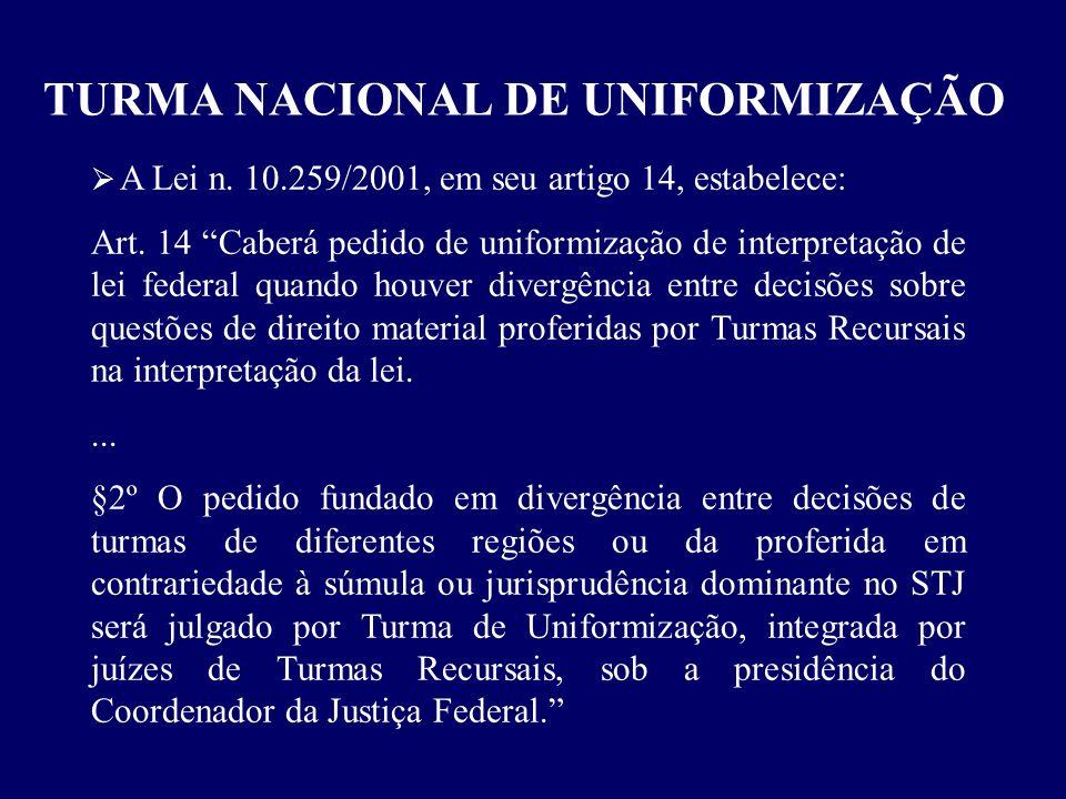 TURMA NACIONAL DE UNIFORMIZAÇÃO