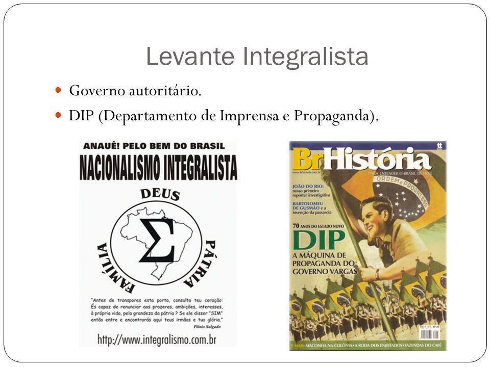 Levante Integralista Governo autoritário.