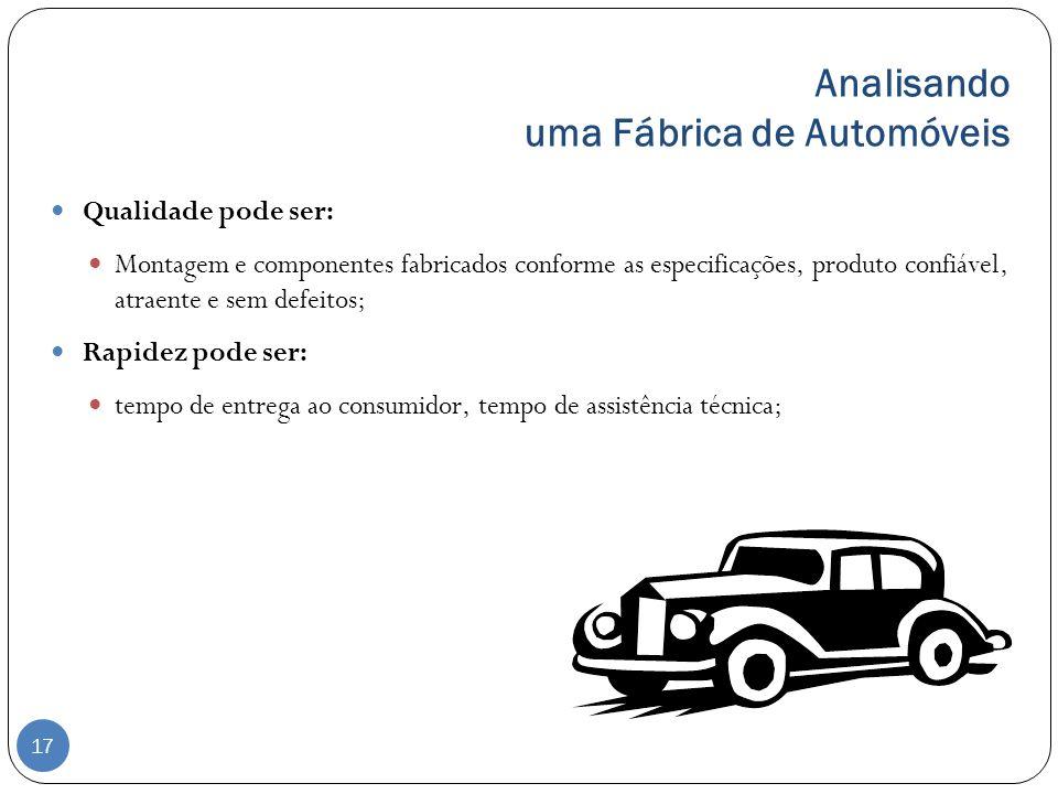 Analisando uma Fábrica de Automóveis