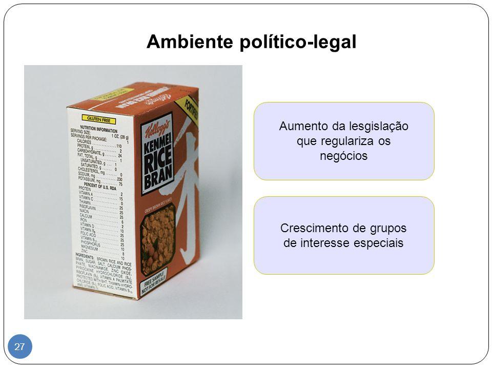 Ambiente político-legal