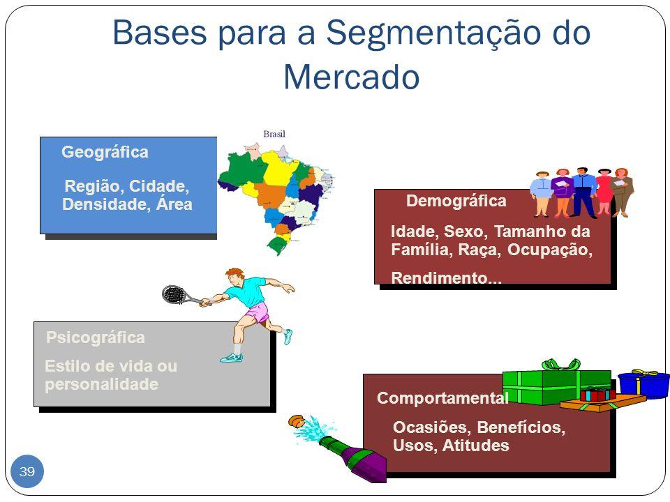 Bases para a Segmentação do Mercado