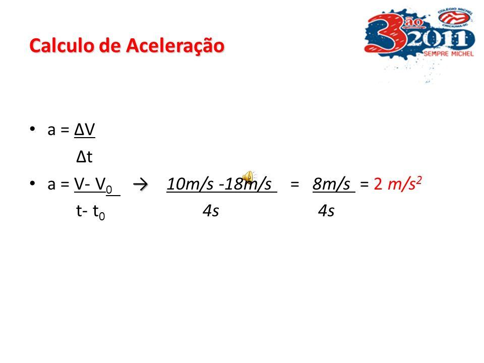 Calculo de Aceleração a = ∆V ∆t
