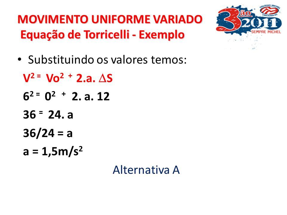 MOVIMENTO UNIFORME VARIADO Equação de Torricelli - Exemplo