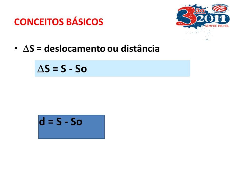 S = S - So d = S - So CONCEITOS BÁSICOS