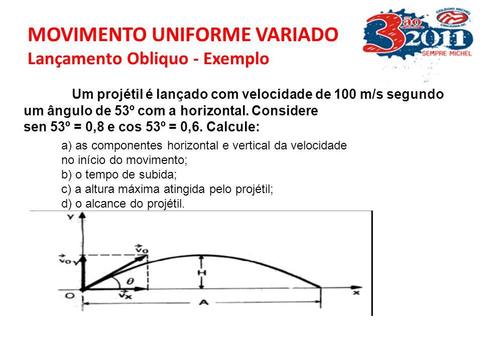 MOVIMENTO UNIFORME VARIADO Lançamento Obliquo - Exemplo