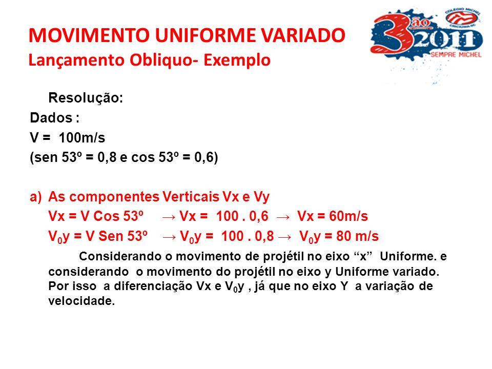 MOVIMENTO UNIFORME VARIADO Lançamento Obliquo- Exemplo
