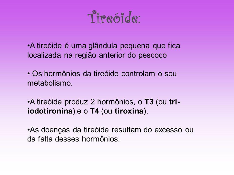 Tireóide:A tireóide é uma glândula pequena que fica localizada na região anterior do pescoço. Os hormônios da tireóide controlam o seu metabolismo.