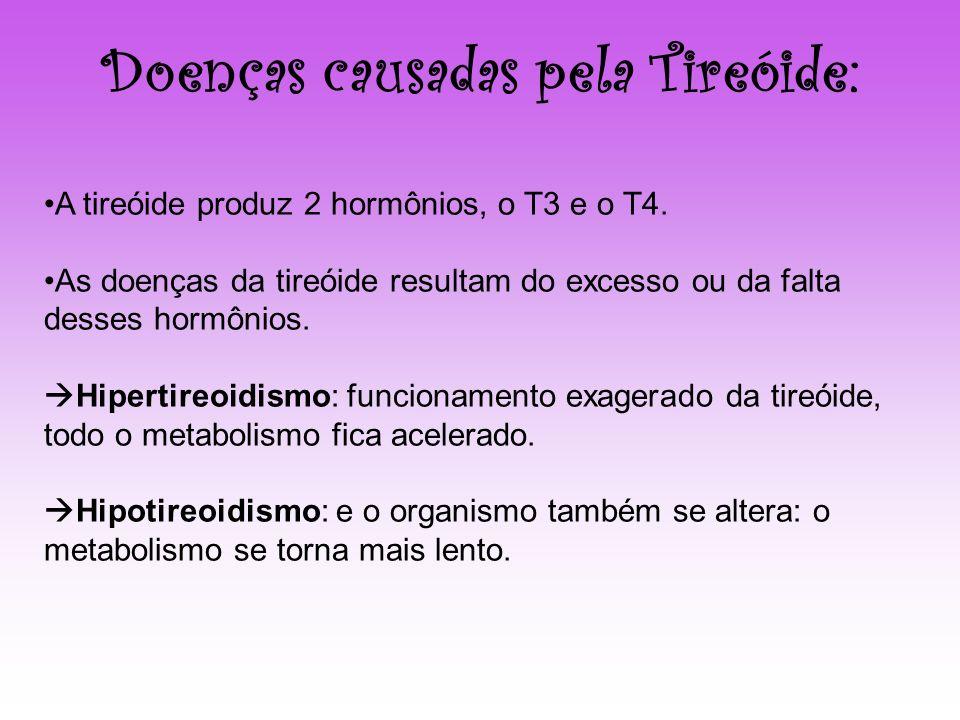 Doenças causadas pela Tireóide: