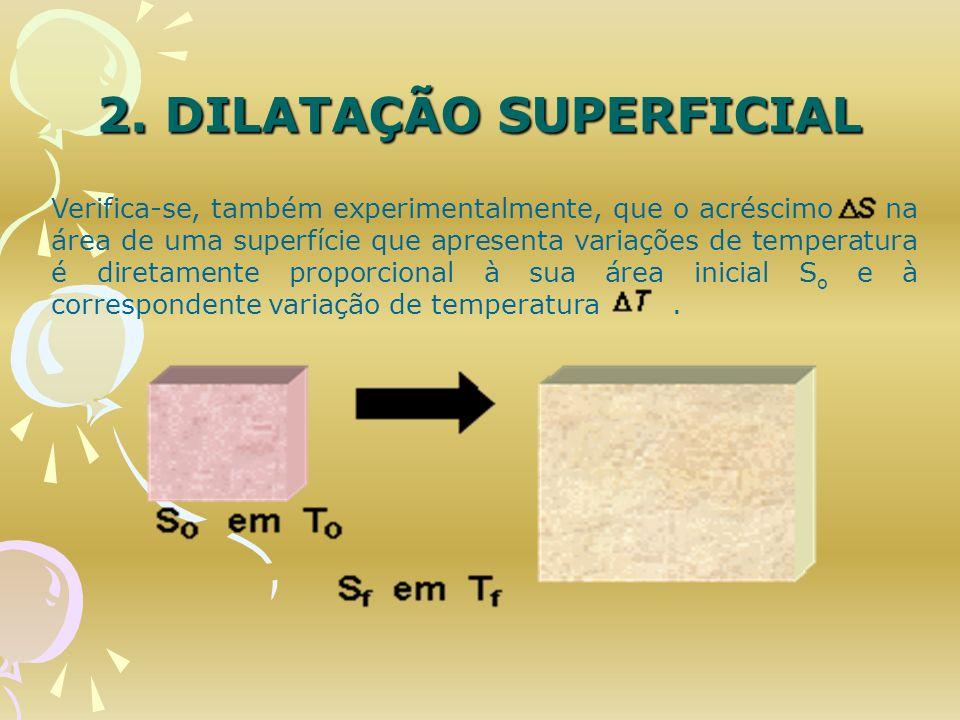2. DILATAÇÃO SUPERFICIAL