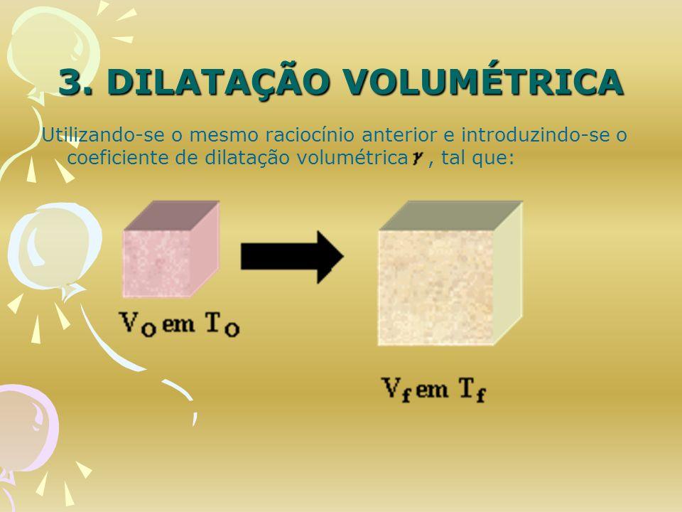 3. DILATAÇÃO VOLUMÉTRICA