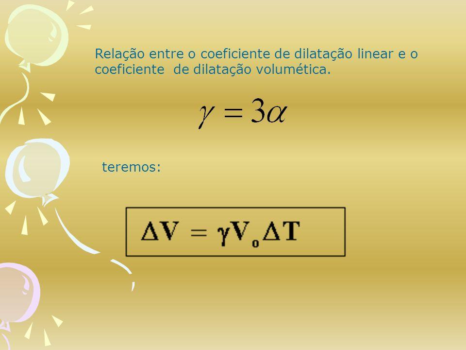 Relação entre o coeficiente de dilatação linear e o coeficiente de dilatação volumética.
