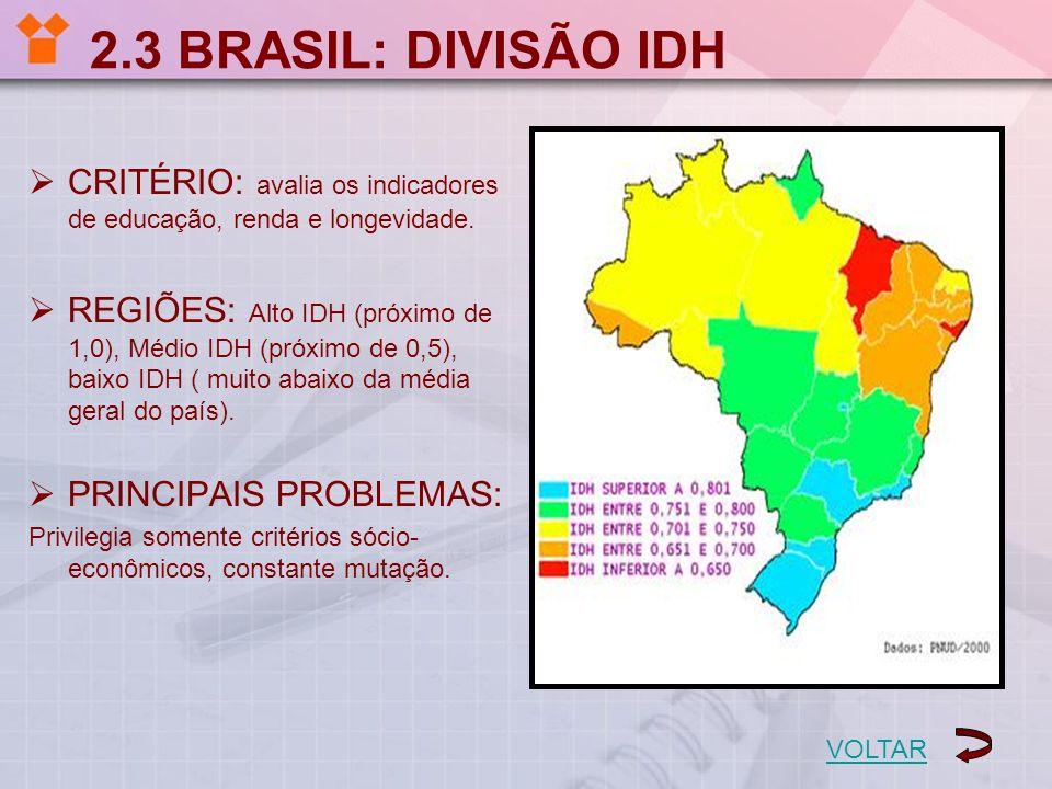 2.3 BRASIL: DIVISÃO IDH CRITÉRIO: avalia os indicadores de educação, renda e longevidade.