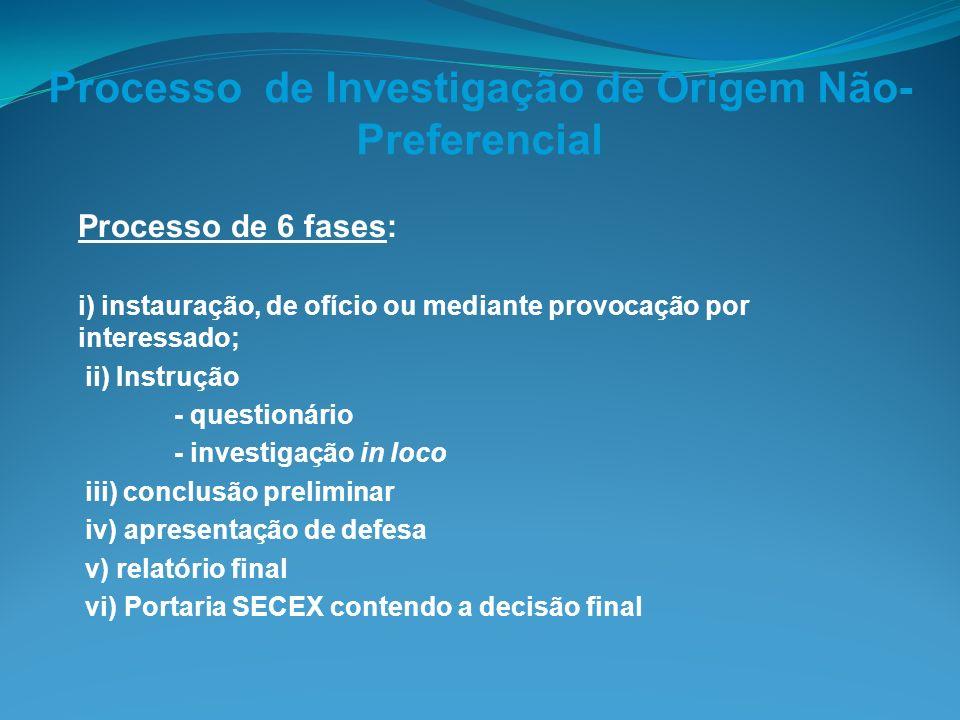 Processo de Investigação de Origem Não-Preferencial