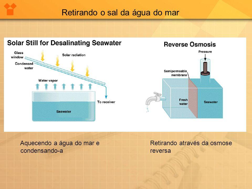 Retirando o sal da água do mar