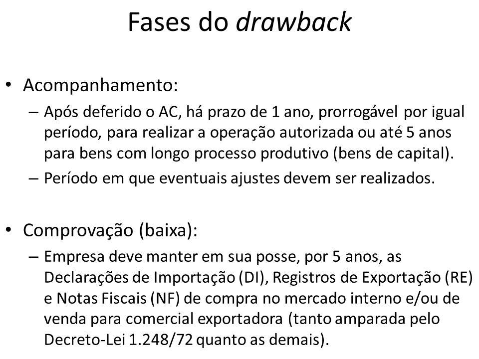 Fases do drawback Acompanhamento: Comprovação (baixa):