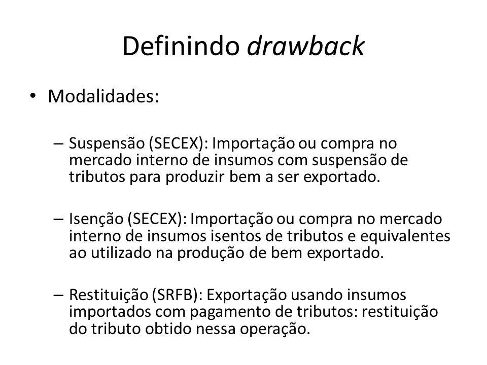 Definindo drawback Modalidades: