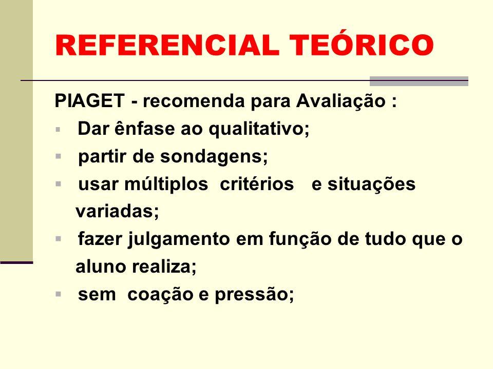 REFERENCIAL TEÓRICO PIAGET - recomenda para Avaliação :
