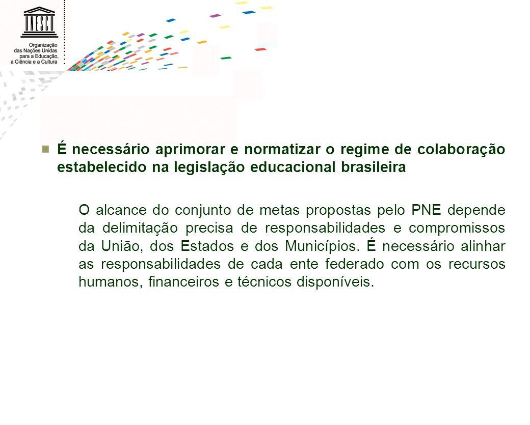 É necessário aprimorar e normatizar o regime de colaboração estabelecido na legislação educacional brasileira