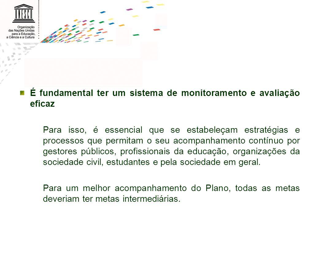 É fundamental ter um sistema de monitoramento e avaliação eficaz