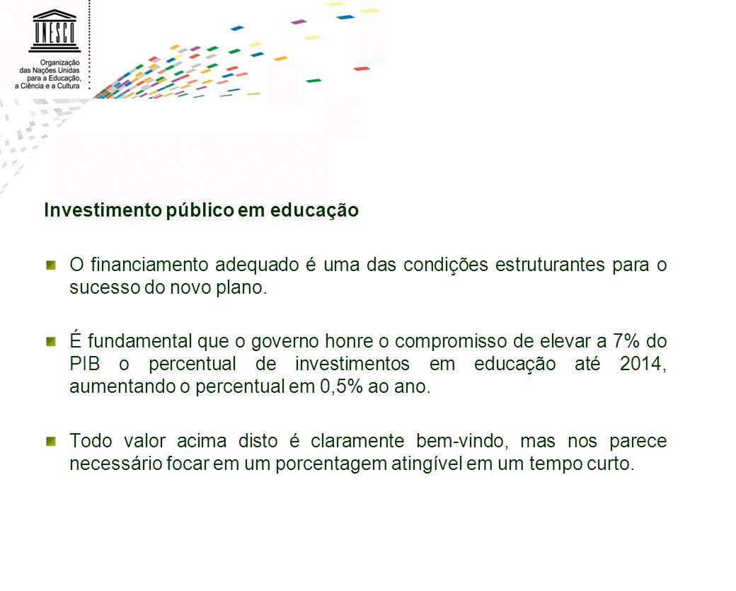 Investimento público em educação