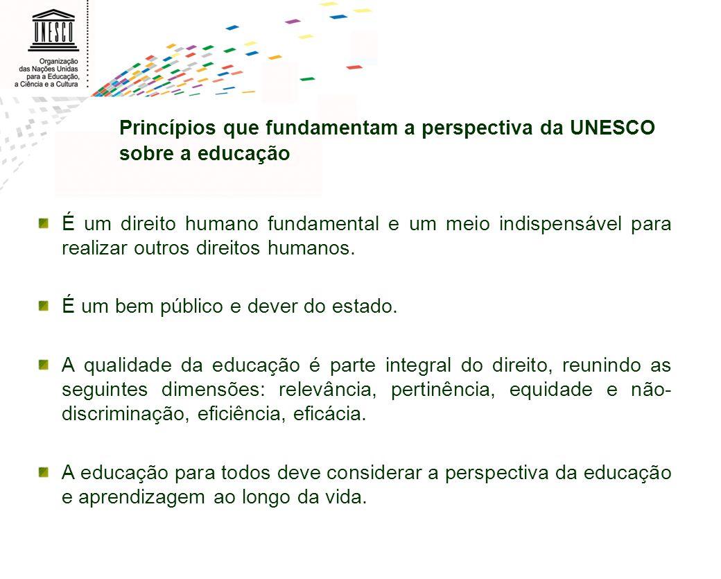 Princípios que fundamentam a perspectiva da UNESCO sobre a educação