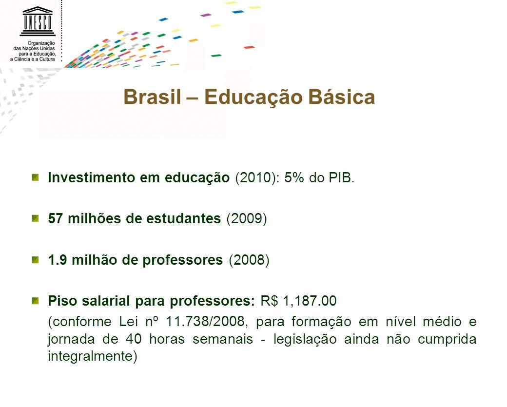 Brasil – Educação Básica