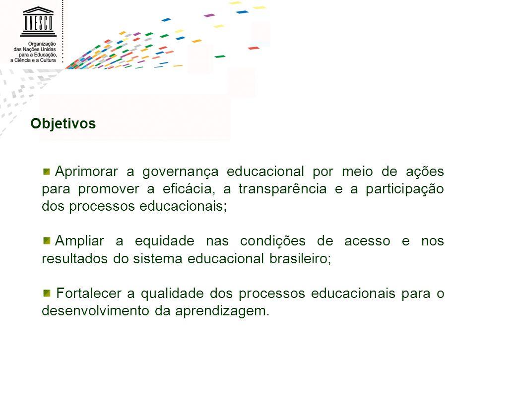 Objetivos Aprimorar a governança educacional por meio de ações para promover a eficácia, a transparência e a participação dos processos educacionais;