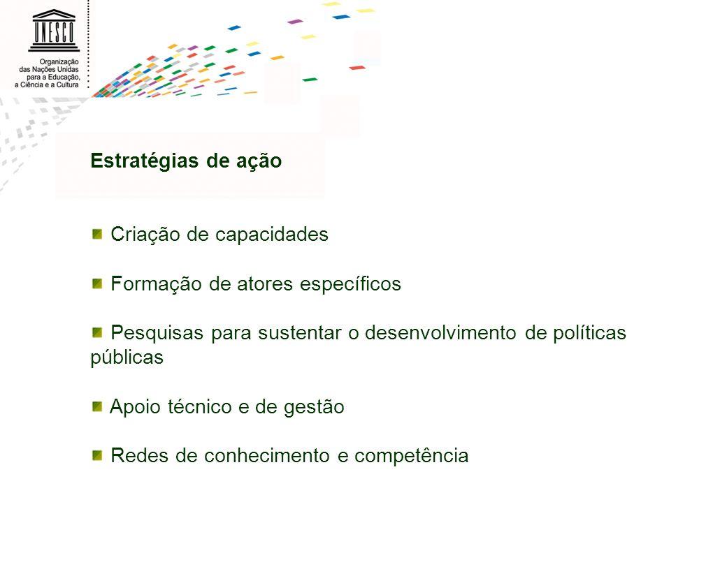 Estratégias de ação Criação de capacidades. Formação de atores específicos. Pesquisas para sustentar o desenvolvimento de políticas públicas.