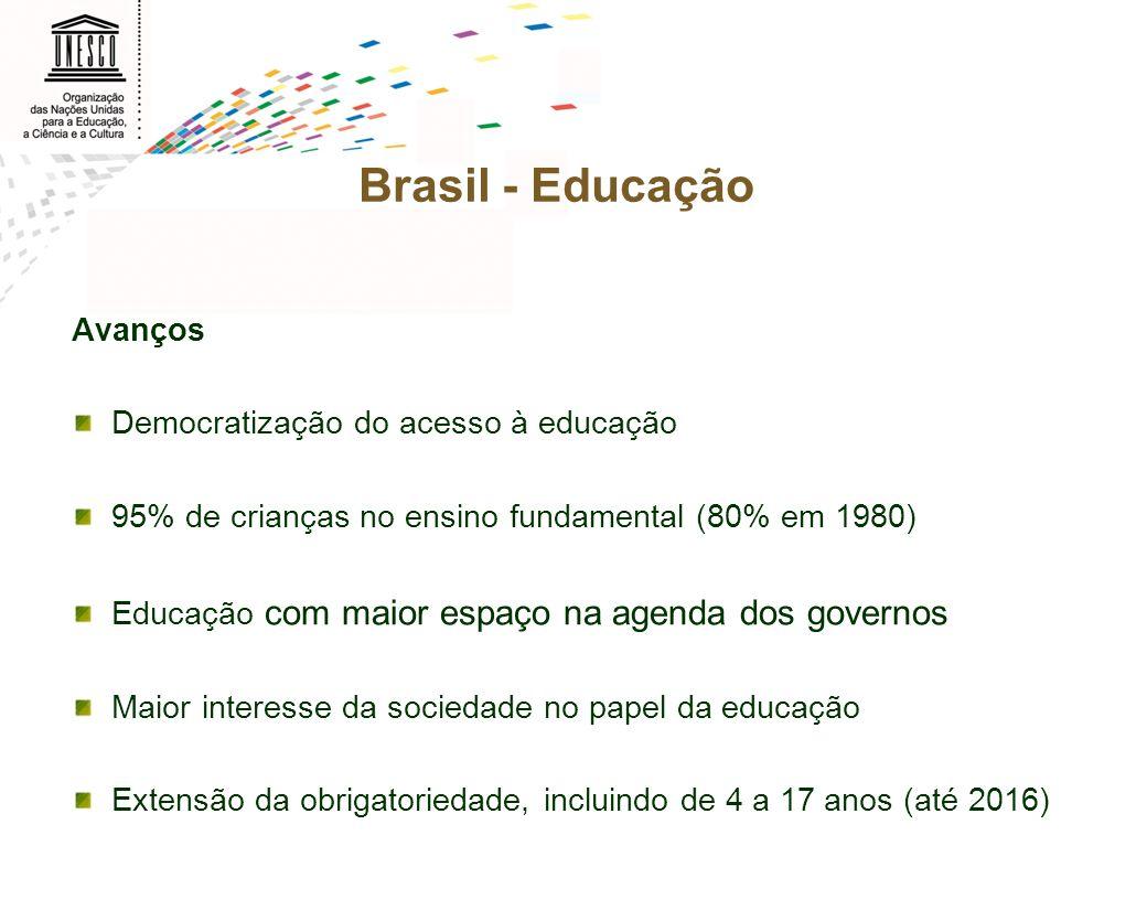 Brasil - Educação Avanços Democratização do acesso à educação