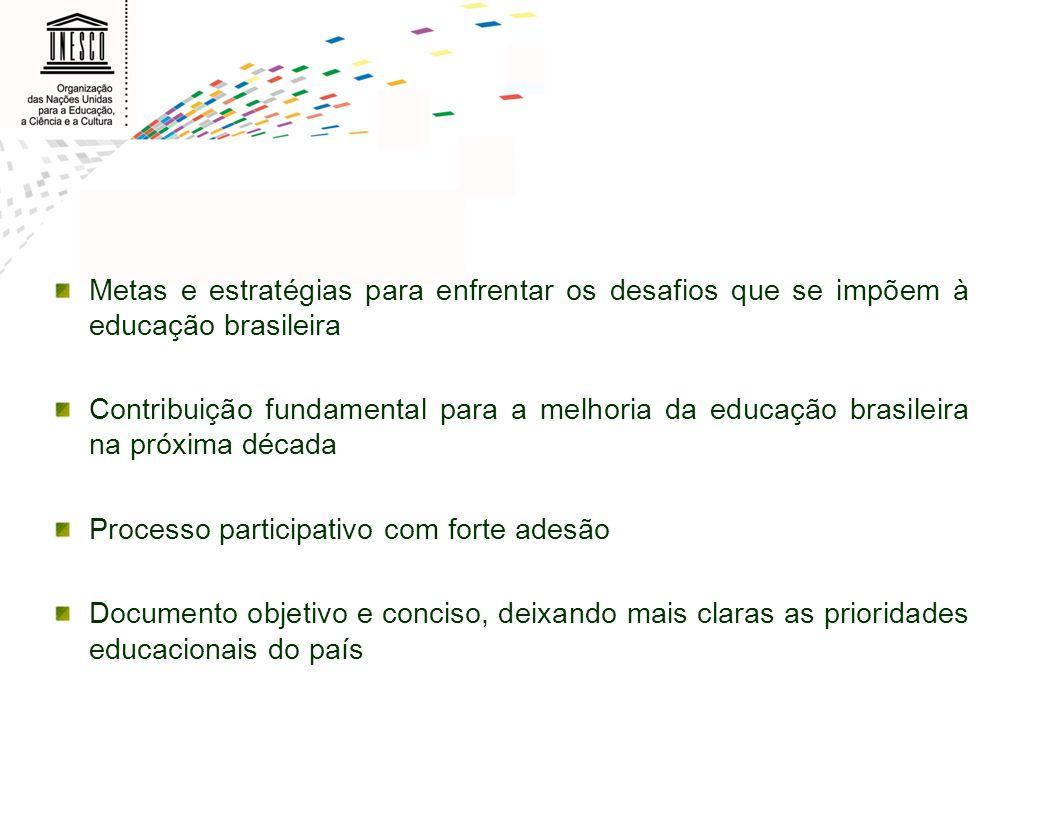 Metas e estratégias para enfrentar os desafios que se impõem à educação brasileira
