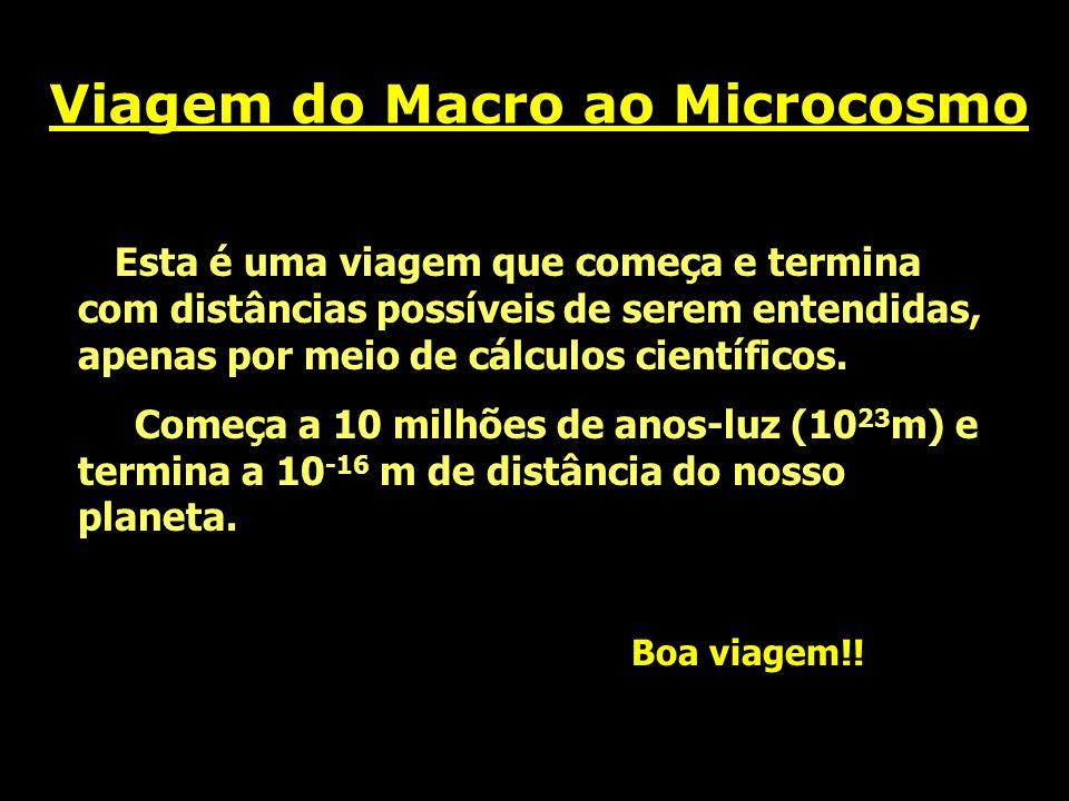 Viagem do Macro ao Microcosmo