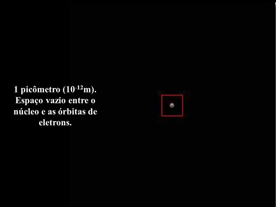 1 picômetro (10-12m). Espaço vazio entre o núcleo e as órbitas de eletrons.