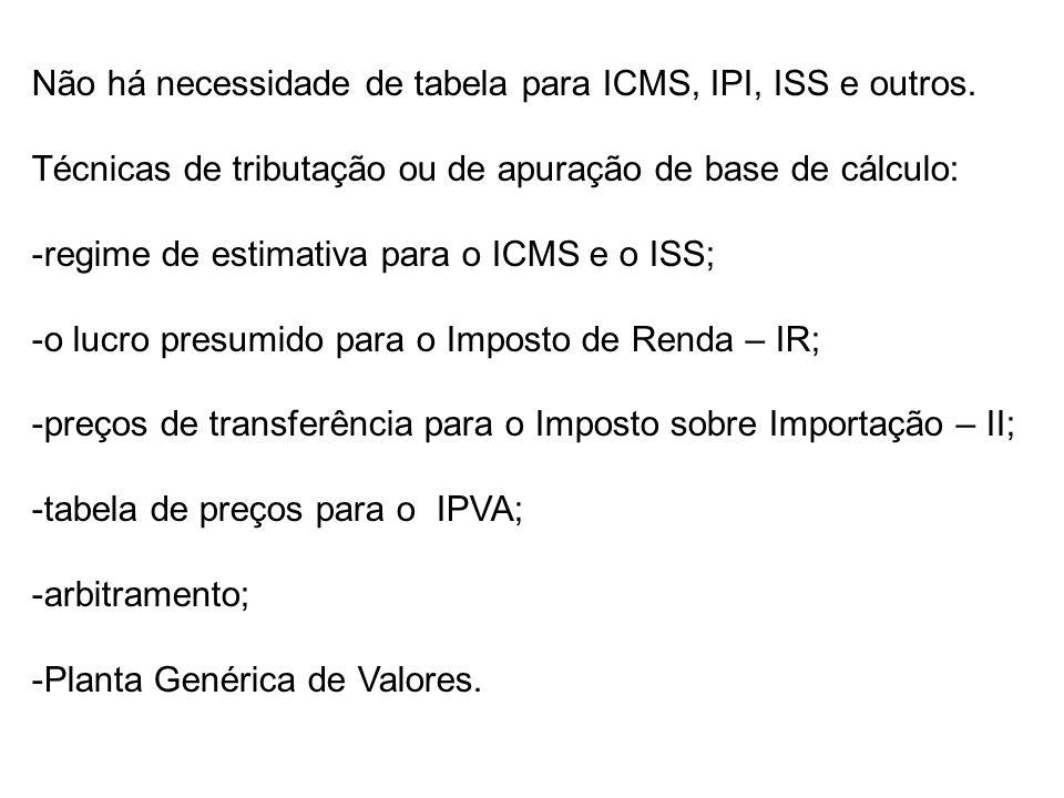Não há necessidade de tabela para ICMS, IPI, ISS e outros.