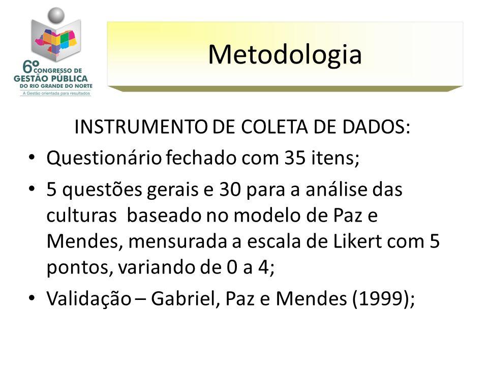 INSTRUMENTO DE COLETA DE DADOS: