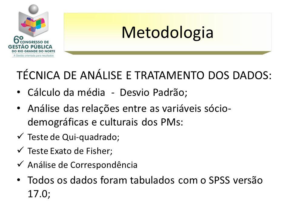 Metodologia TÉCNICA DE ANÁLISE E TRATAMENTO DOS DADOS: