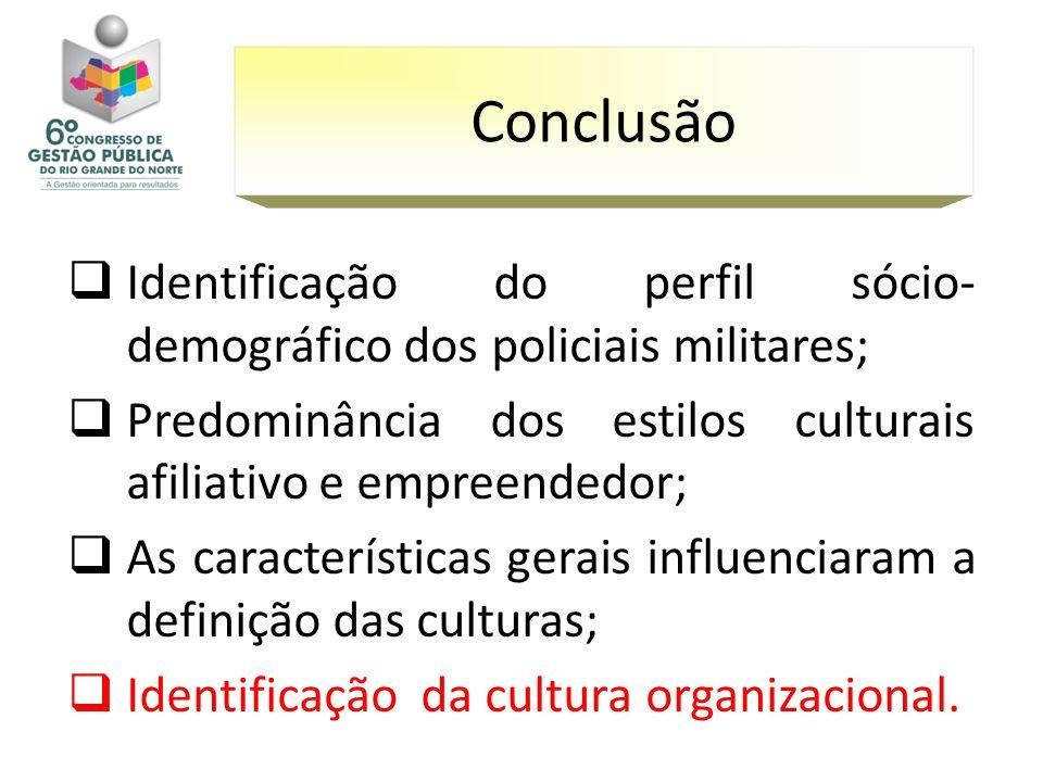 Conclusão Identificação do perfil sócio-demográfico dos policiais militares; Predominância dos estilos culturais afiliativo e empreendedor;