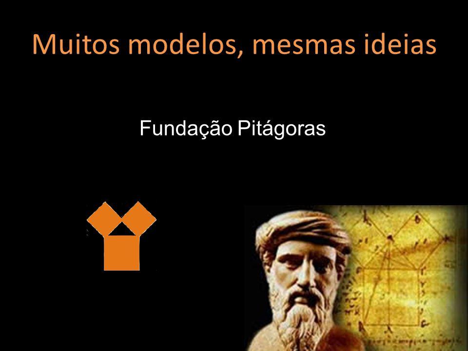 Muitos modelos, mesmas ideias